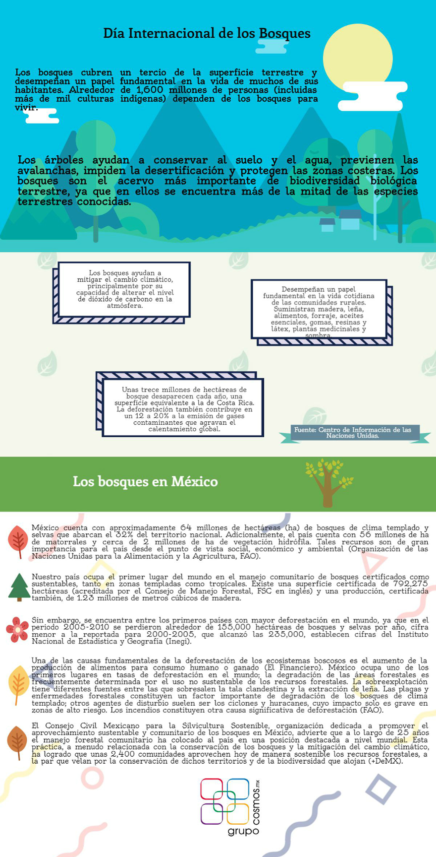 Dia_bosques_BlogIndustrial