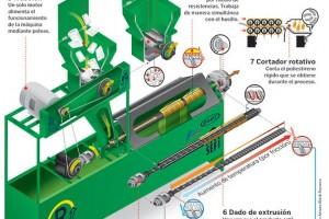 Prototipo REPS-01, solución para el reciclaje de unicel en México